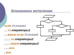 Вложенное ветвление если Условие1 . . то операторы1 . . иначе если Условие2 .