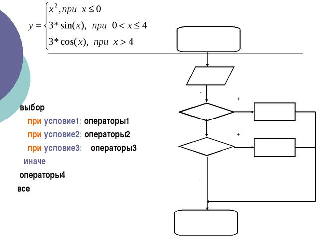 выбор при условие1: операторы1 при условие2: операторы2 при условие3: операт...