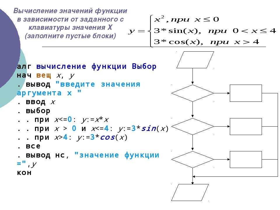 """алг вычисление функции Выбор нач вещ x, y . вывод """"введите значения аргумента..."""
