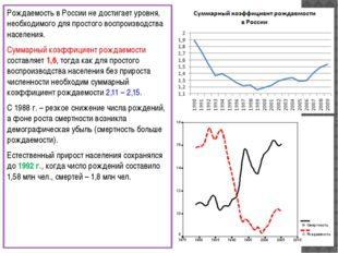 Рождаемость в России не достигает уровня, необходимого для простого воспроизв
