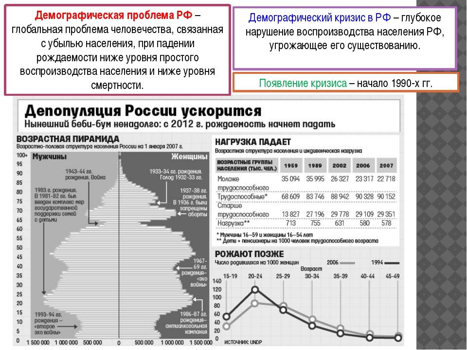 Демографическая проблема РФ – глобальная проблема человечества, связанная с у...