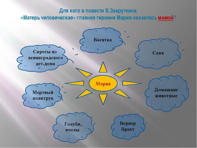 Для кого в повести В.Закруткина «Матерь человеческая» главная героиня Мария о...
