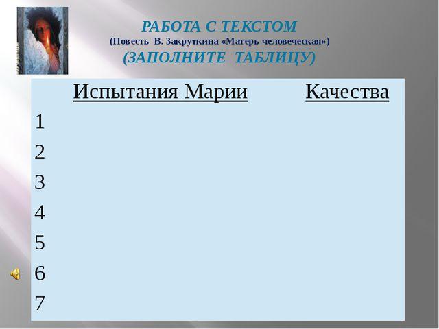 РАБОТА С ТЕКСТОМ (Повесть В. Закруткина «Матерь человеческая») (ЗАПОЛНИТЕ ТАБ...