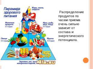 Распределение продуктов по часам приема очень сильно зависит от состава и э