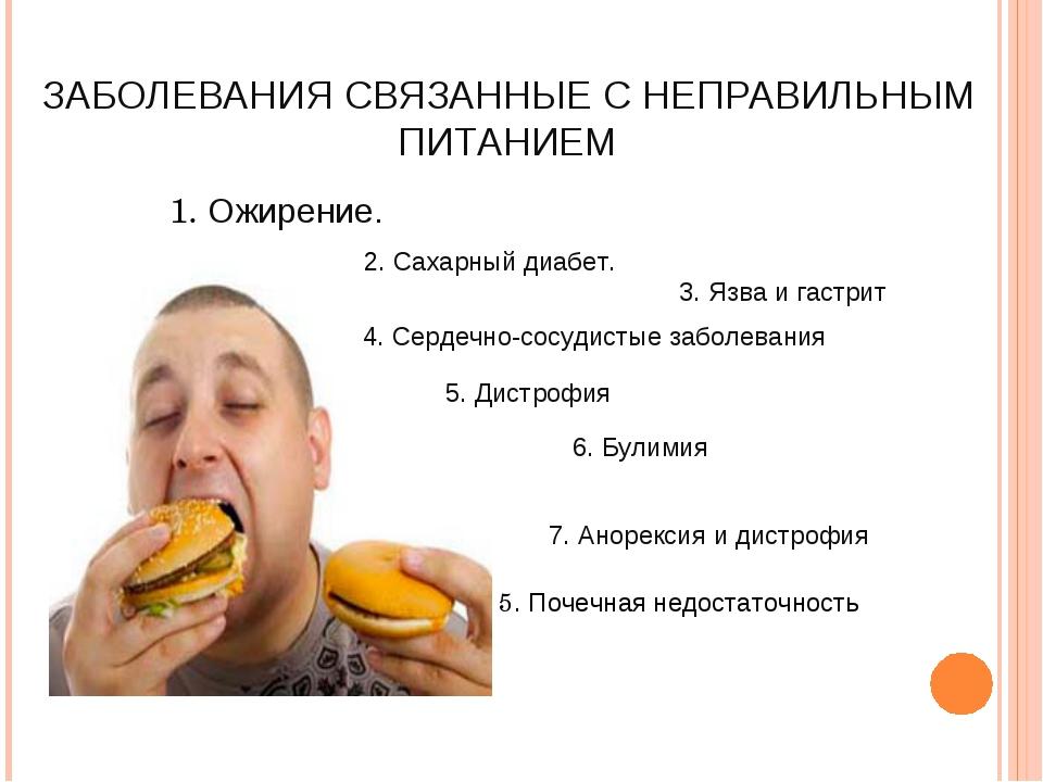 ЗАБОЛЕВАНИЯ СВЯЗАННЫЕ С НЕПРАВИЛЬНЫМ ПИТАНИЕМ 1. Ожирение. 2. Сахарный диабе...