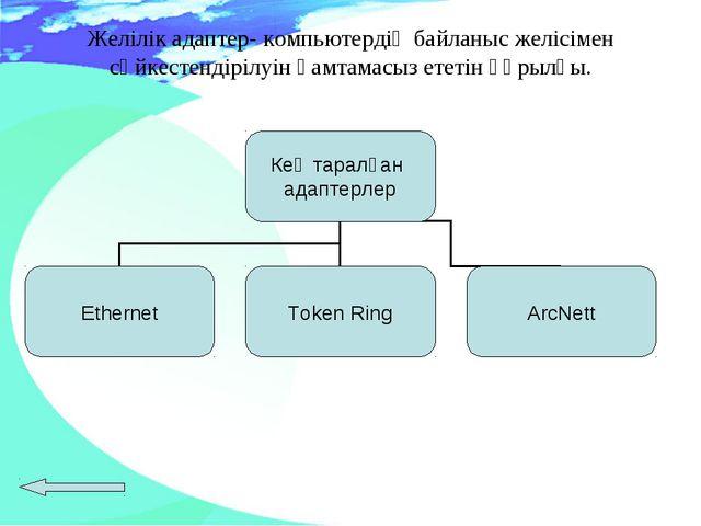 Желілік адаптер- компьютердің байланыс желісімен сәйкестендірілуін қамтамасыз...