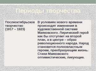 Периоды творчества Послеоктябрьское творчество (1917 – 1923) В условиях новог