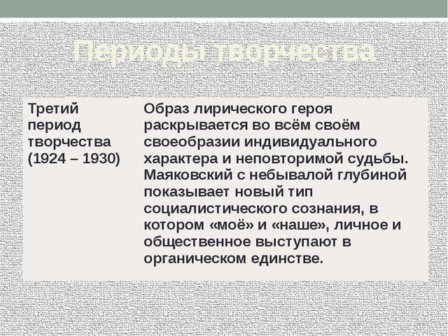 Периоды творчества Третий период творчества (1924 – 1930) Образ лирического г...