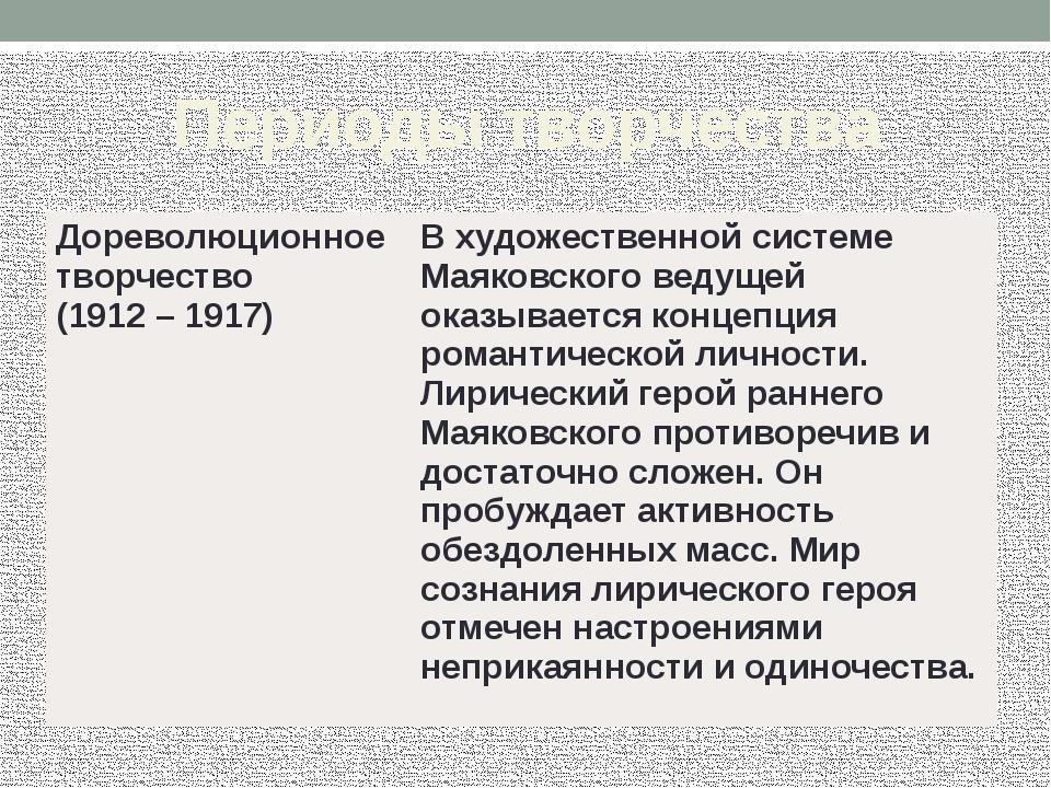Периоды творчества Дореволюционное творчество (1912 – 1917) В художественной...