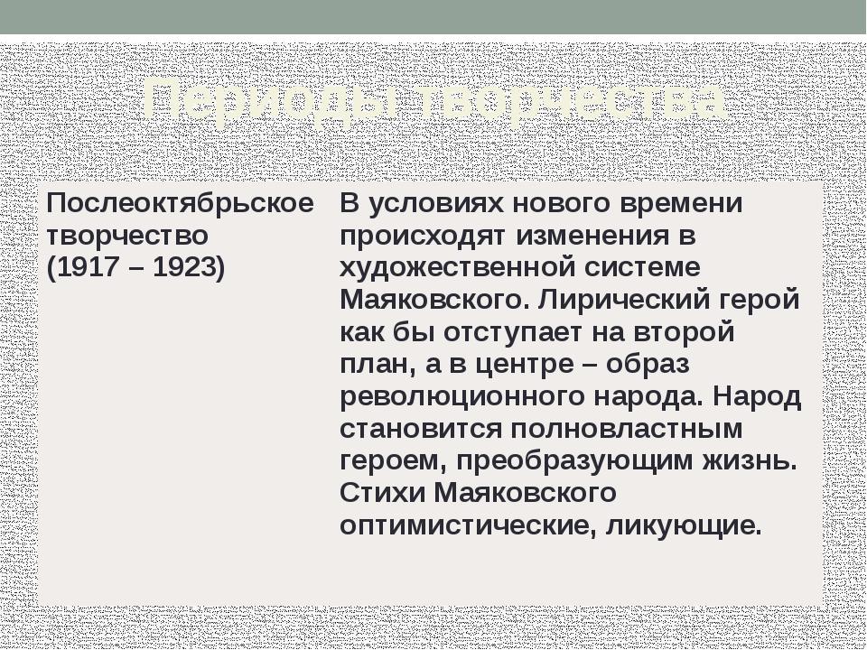Периоды творчества Послеоктябрьское творчество (1917 – 1923) В условиях новог...