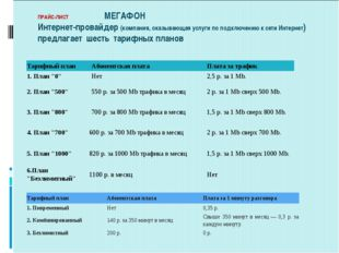 ПРАЙС-ЛИСТ МЕГАФОН Интернет-провайдер (компания, оказывающая услуги по подклю