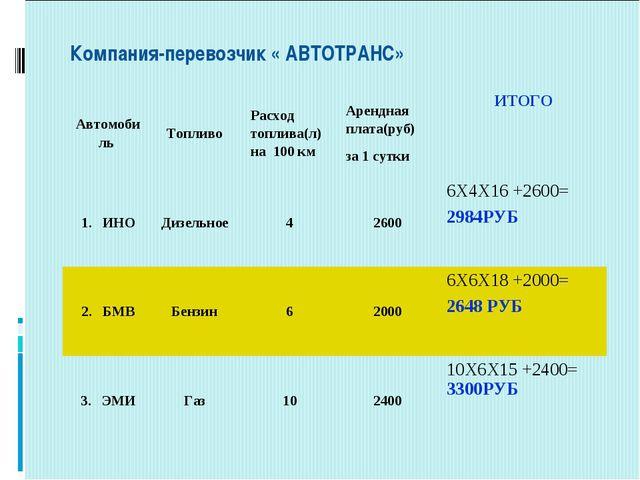 Компания-перевозчик « АВТОТРАНС»