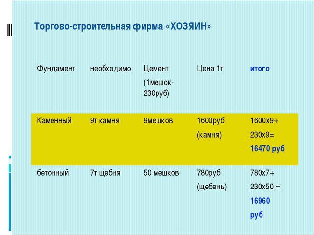 Торгово-строительная фирма «ХОЗЯИН»