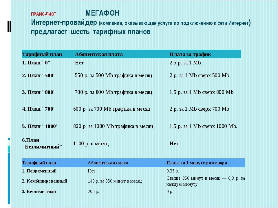 ПРАЙС-ЛИСТ МЕГАФОН Интернет-провайдер (компания, оказывающая услуги по подклю...