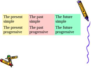 The present simpleThe past simpleThe future simple The present progressive