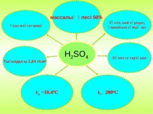 H2SO4 Суда жақсы ериді массалық үлесі 98% Түссіз, май тәріздес, ұшпайтын сұйы