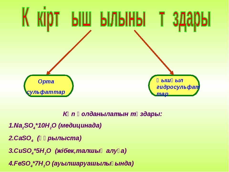 Орта сульфаттар Қышқыл гидросульфаттар Көп қолданылатын тұздары: 1.Na2SO4*10H...