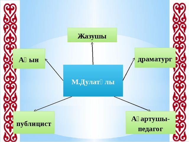 Ақын М.Дулатұлы драматург Жазушы публицист Ағартушы-педагог