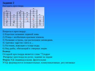 Задание 2 Разгадать кроссворд Вопросы к кроссворду: 1) Короткое название лед