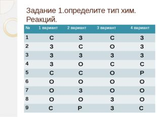 Задание 1.определите тип хим. Реакций. № 1 вариант 2 вариант 3 вариант 4 вари