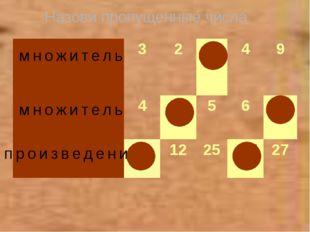 Назови пропущенные числа множитель множитель произведение 3 2 5 4 9 4 6 5 6 3