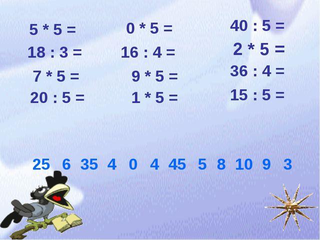 5 * 5 = 18 : 3 = 7 * 5 = 20 : 5 = 0 * 5 = 16 : 4 = 9 * 5 = 1 * 5 = 40 : 5 = 2...