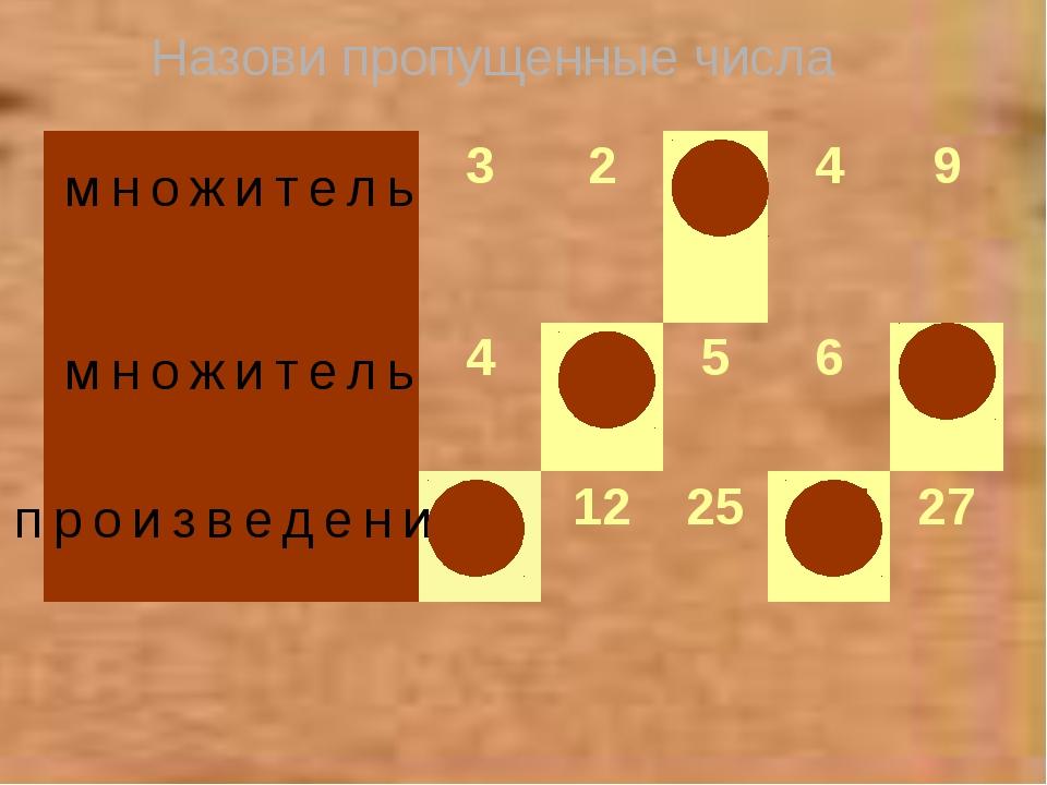 Назови пропущенные числа множитель множитель произведение 3 2 5 4 9 4 6 5 6 3...