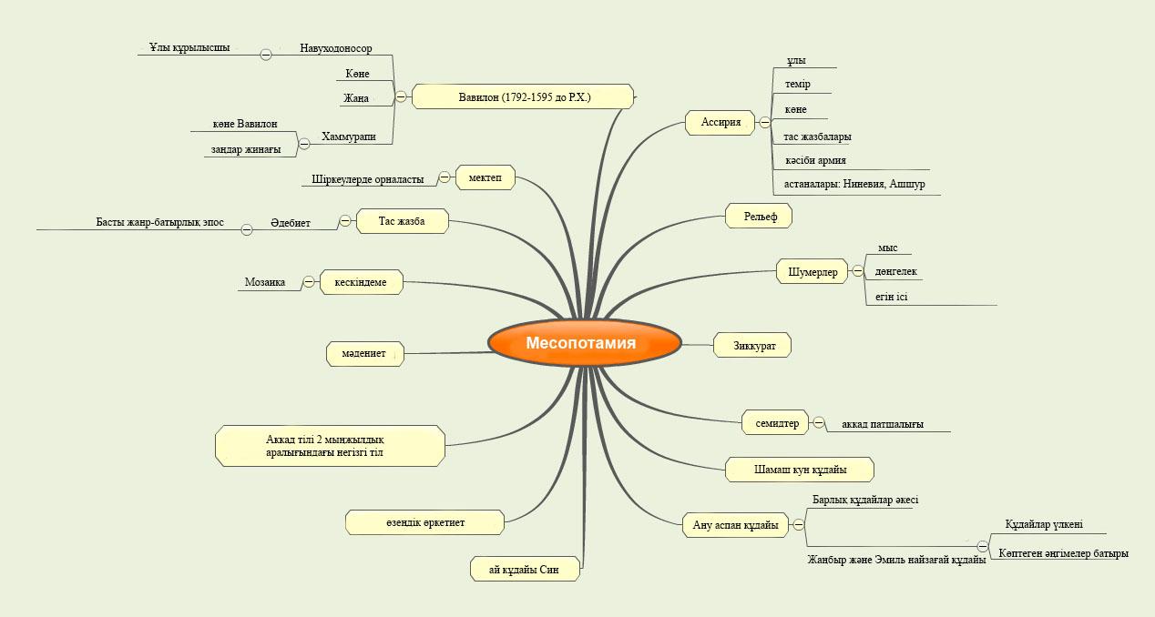 C:\Users\Ainur Zhetenova\Desktop\teory3 (1).jpg