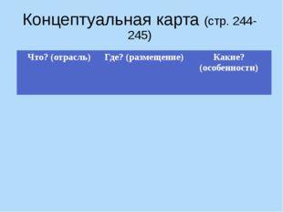 Концептуальная карта (стр. 244-245) Что? (отрасль) Где? (размещение) Какие? (
