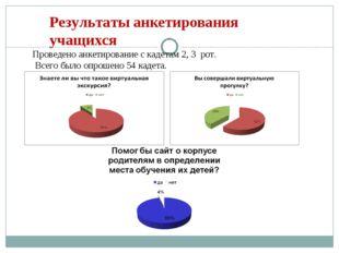 Результаты анкетирования учащихся Проведено анкетирование с кадетам 2, 3 рот.