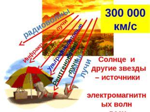 радиоволны Инфракрасные лучи видимый свет Ультрафиолетовые лучи Рентгеновски