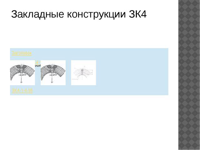 Закладные конструкции ЗК4 завод закладных конструкций  ...