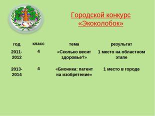 Городской конкурс «Экоколобок» годкласстемарезультат 2011-20124«Сколько