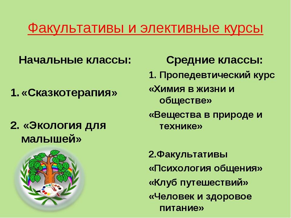 Факультативы и элективные курсы Начальные классы: «Сказкотерапия» 2. «Экологи...