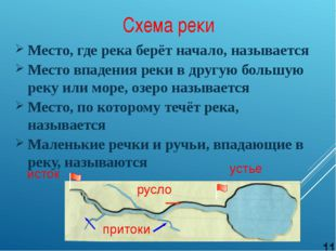 Место, где река берёт начало, называется Место впадения реки в другую большую
