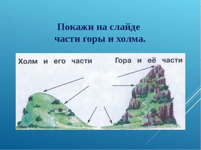 Покажи на слайде части горы и холма.
