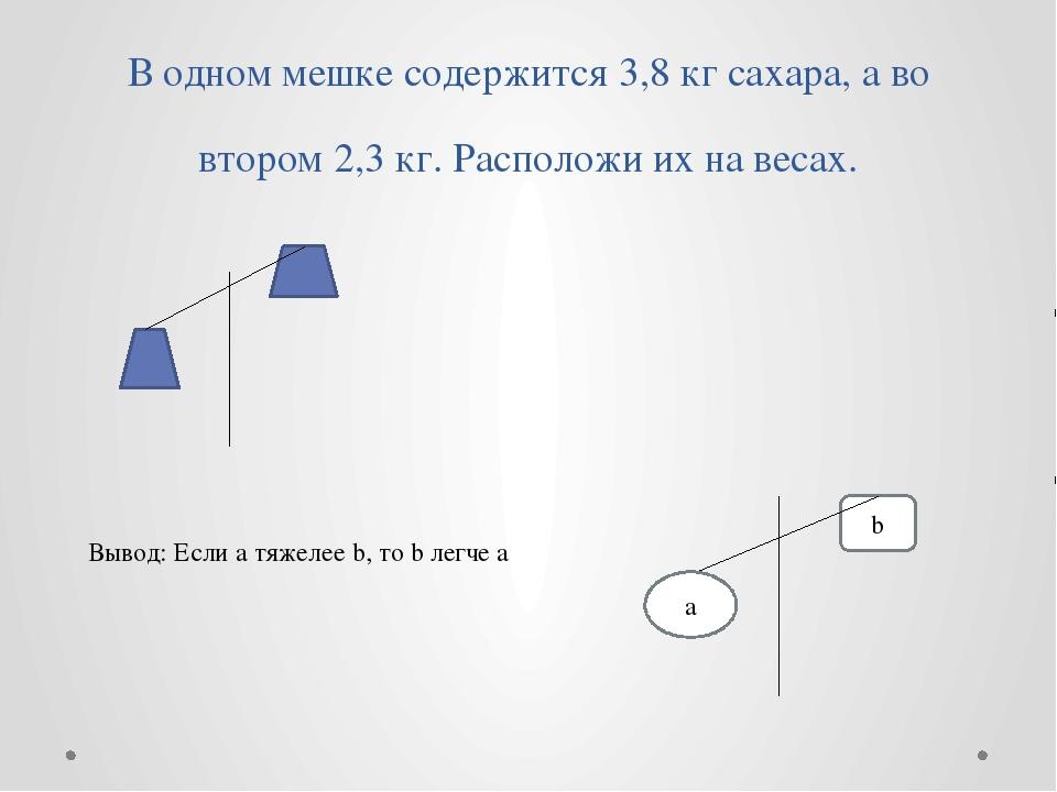 b Вывод: Если a тяжелее b, то b легче a В одном мешке содержится 3,8 кг сахар...