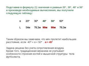 Подставив в формулу (1) значения α равные 20°, 30°, 40° и 50° и произведя нео
