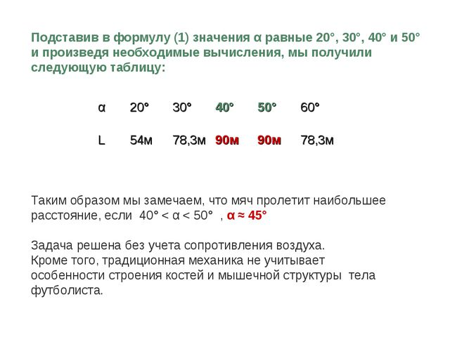 Подставив в формулу (1) значения α равные 20°, 30°, 40° и 50° и произведя нео...