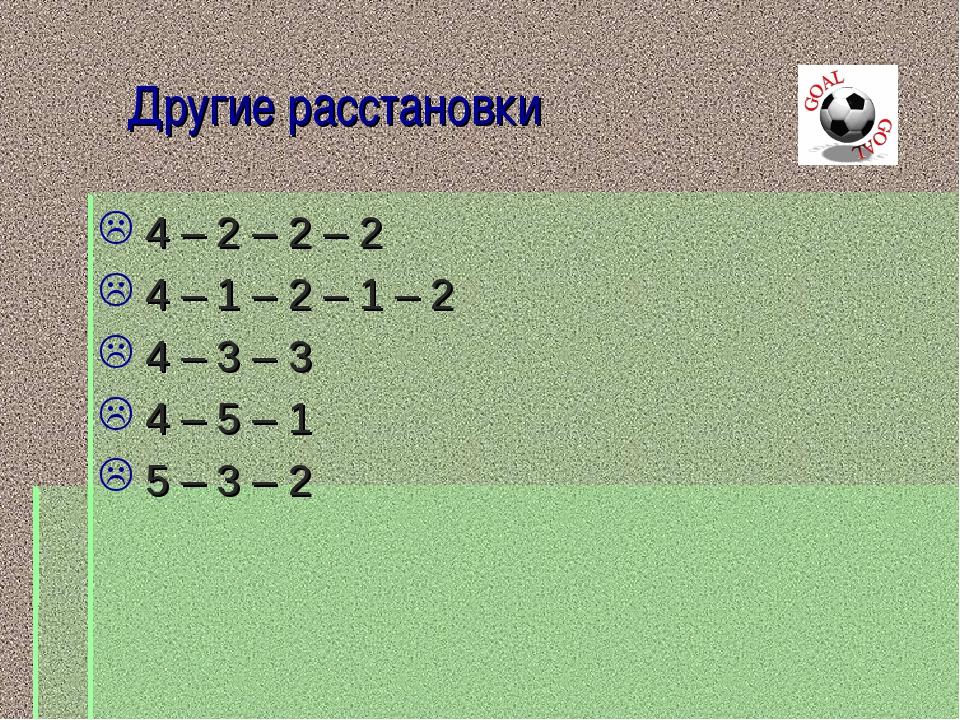 Другие расстановки 4 – 2 – 2 – 2 4 – 1 – 2 – 1 – 2 4 – 3 – 3 4 – 5 – 1 5 – 3...