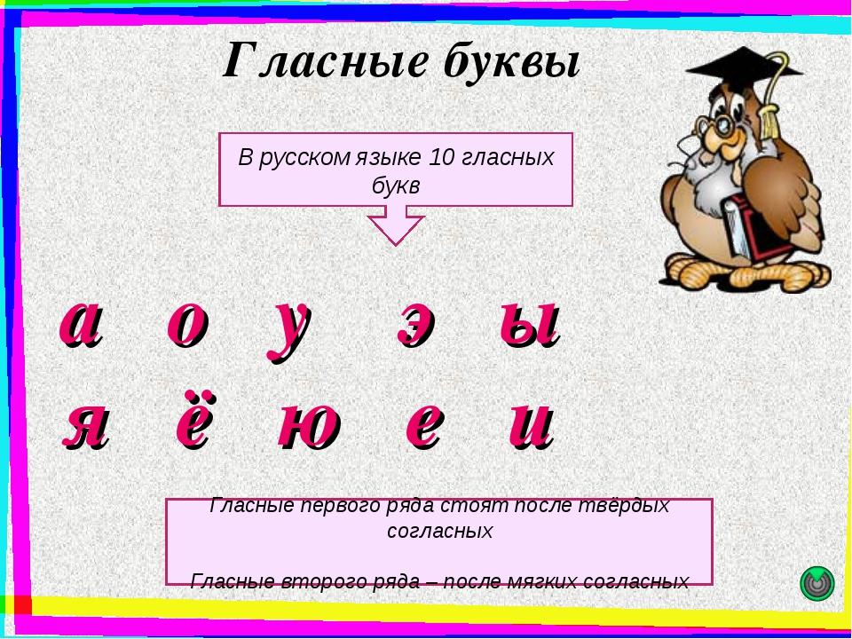 Гласные буквы а о у э ы я ё ю е и В русском языке 10 гласных букв Гласные пер...
