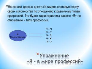 На основе данных анкеты Климова составьте карту своих склонностей по отношени