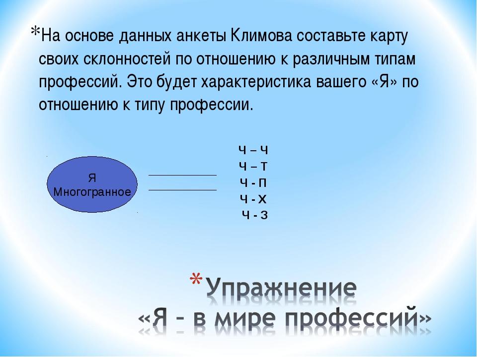 На основе данных анкеты Климова составьте карту своих склонностей по отношени...
