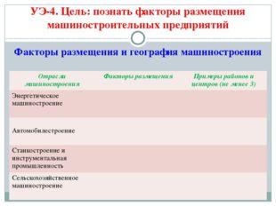 Факторы размещения и география машиностроения УЭ-4. Цель: познать факторы раз