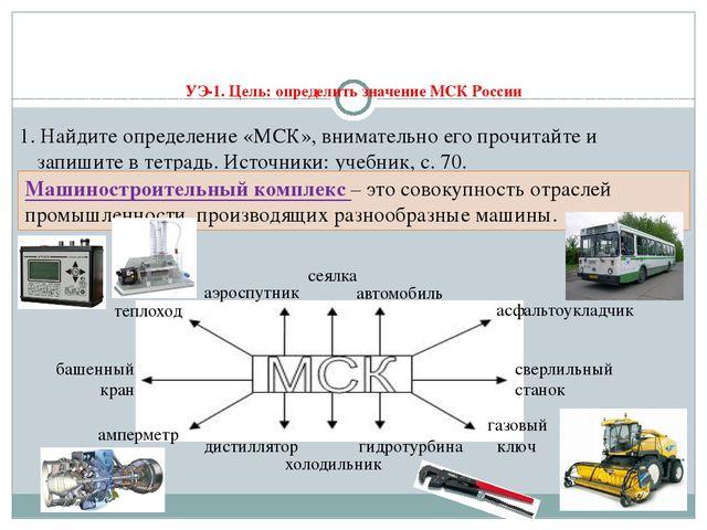 УЭ-1. Цель: определить значение МСК России 1. Найдите определение «МСК», вним...