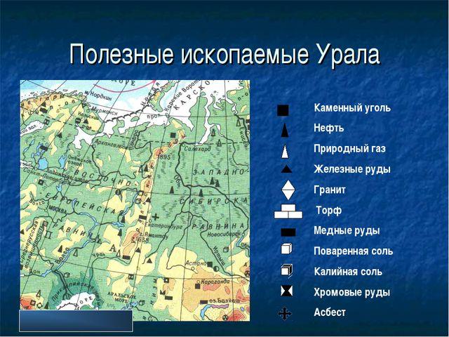 Полезные ископаемые Урала Каменный уголь Нефть Природный газ Железные руды Гр...