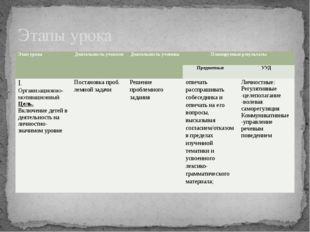 Этапы урока Этап урока Деятельность учителя Деятельность ученика Планируемые