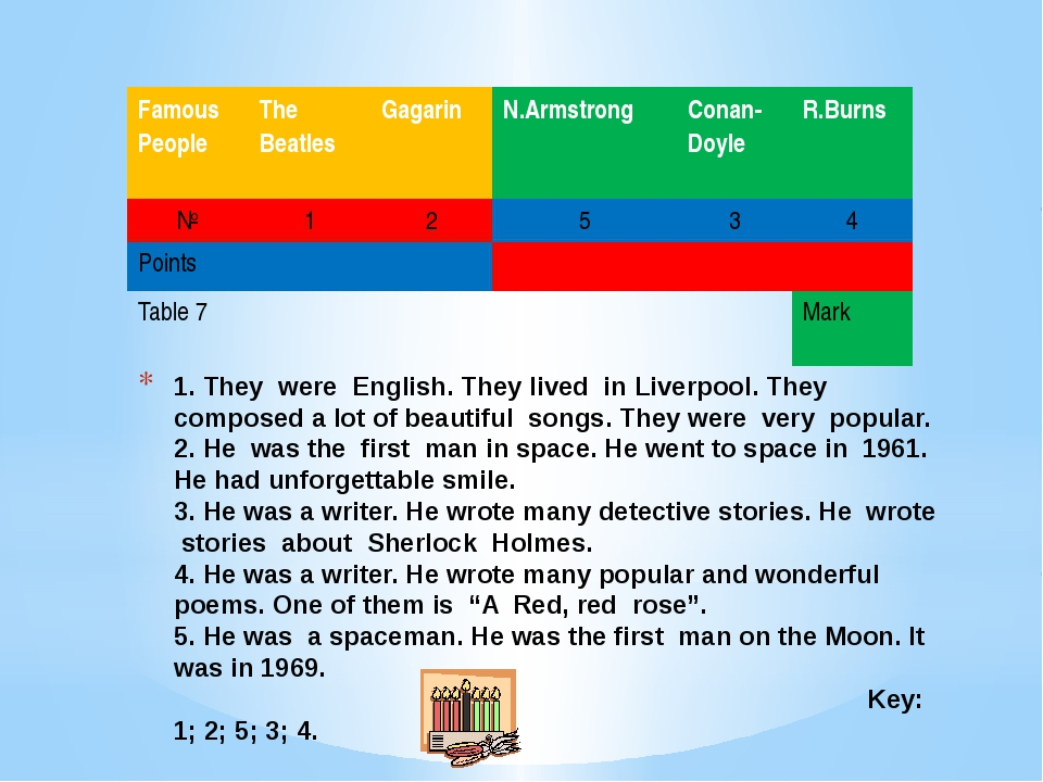 1. They were English. They lived in Liverpool. They composed a lot of beautif...