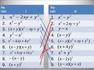 № n/n I 1. 2. 3. 4. 5. 6. 7. 8. 9. № n/n II 1. 2. 3. 4. 5. 6.