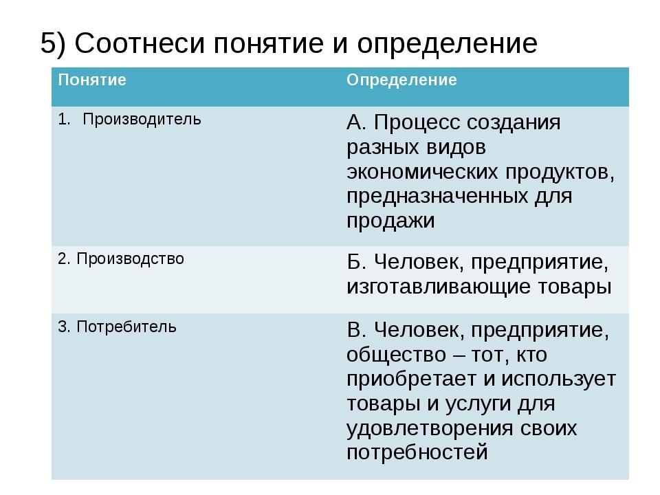 5) Соотнеси понятие и определение ПонятиеОпределение ПроизводительА. Процес...